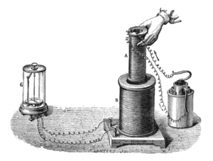 El experimento de Faraday para demostrar la inducción electromagnética