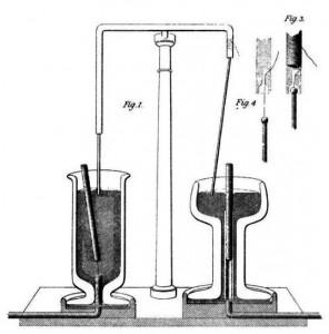 El experimento del motor eléctrico de Faraday