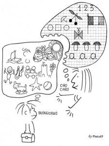 La función de la escuela y los museos en la educación, de Francesco Tonucci