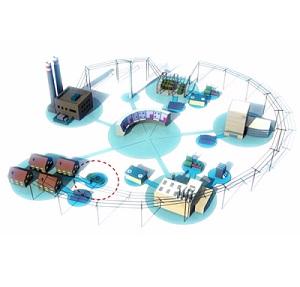 Las Smart Grids se pueden trabajar en clase para cerrar el temario de energía