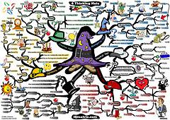 creatividad-mapas-mentales